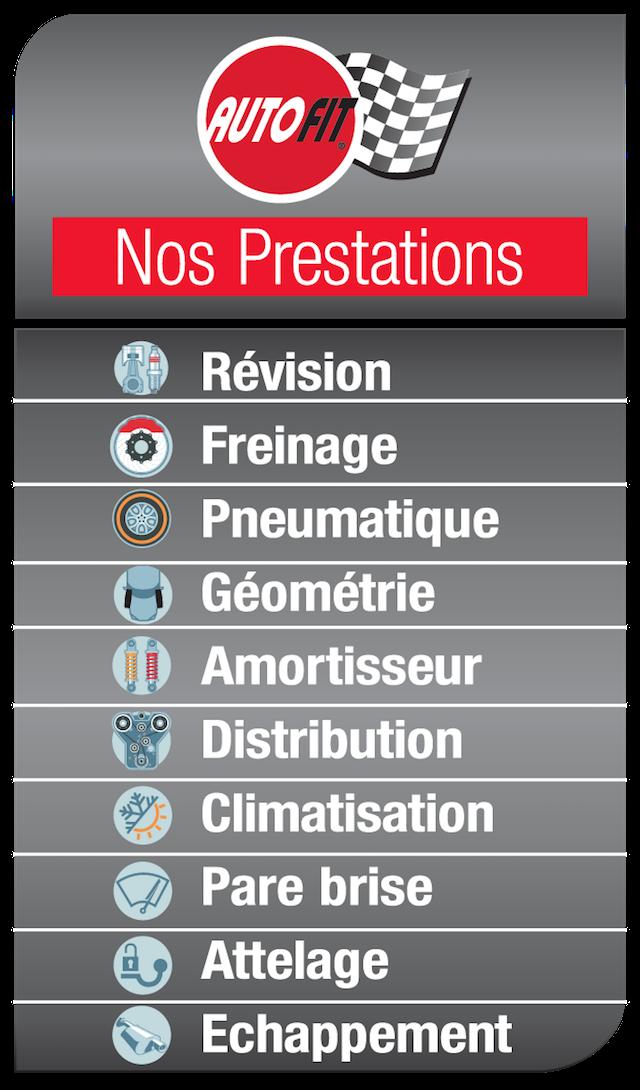 Fournisseurs du réseau de garages Autofit dans l'Ouest de la France - Valéo, Goodyear, Michelin, Yokohama,...